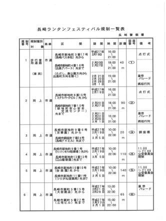 2015長崎ランタンフェスティバルに伴う交通規制