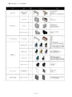 追加商品の一覧はこちら(PDF
