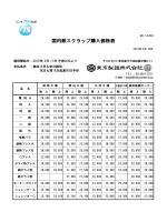国内鉄スクラップ購入価格表