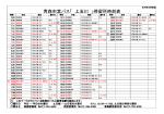 青森市営バス「 上玉川 」停留所時刻表