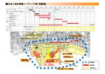 ロードマップの策定(第1期整備)