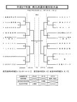 2015南九州選手権バスケットボール大会組合せ