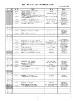 平成27年3月1日~4月15日行事予定表( 八代市)