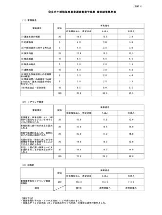 (別紙1)奈良市小規模保育事業運営事業者募集審査結果集計表(PDF
