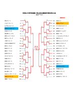 京葉少年野球連盟:第38回加藤旗争奪秋季大会 (Aゾーン)