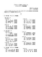 バドミントン日本リーグ2014 チャレンジリーグ試合結果