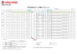 西地中海(MD2) / 日本輸入スケジュール
