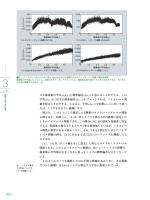 ける画素値の平均 ,uvn^ hと標準偏差 ,uvv^ hを求める - CG