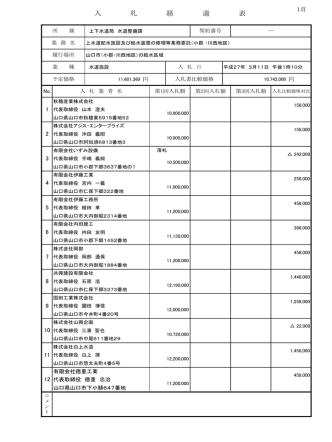 (小郡 ・川西地区)(指名) (PDF形式:50KB)