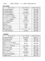 取扱店申込場所一覧(PDF:66KB);pdf