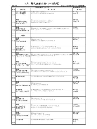 4月 離乳食献立表(1~2段階) - チャイルドアカデミー上社保育園