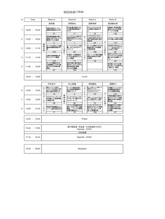 2015.04.08 (1日目)