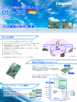 CM-3Gの特長 周辺I/Oを柔軟にカスタマイズ