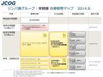 リンパ腫グループ:骨髄腫治療開発マップ 2014.8.