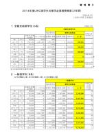 1.全額支給奨学生(6名) 2.一般奨学生(8名) 2014年度UWC奨学生