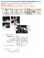 PCP PCP P-CP - パーソナルCARパーツ