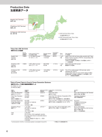 生産関連データ[PDF:311KB]