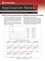 Analysis of Polymer Additives Using the LCMS-8030