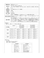 授業科目名 器楽(ML・ピアノ) 教員氏名 ML 担当:武石宣子・綱川立彦