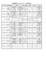 H26室蘭社会人サッカーミドルリーグ日程・組合せ