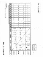 OI I I =: 〇 - 名古屋市バドミントン協会