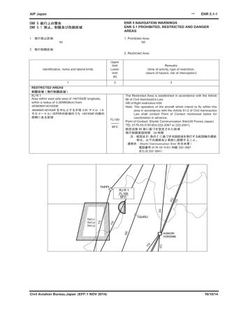 AIP Japan Civil Aviation Bureau,Japan ENR 5.1