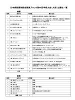 日本病院薬剤師会関東ブロック第44回学術大会(大宮)出展社一覧
