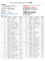 2014/7/27(日) キョウセイジムカーナシリーズ キョウセイ