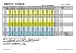 詳細な編成表(2014/12/26更新)