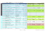 マーケティング共創協会 開催講座スケジュール (2014年~2015年 実績