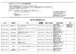 東京大学公開見積り合わせ