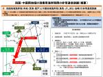 四国・中国両地域の漁業用海岸局間の非常通信訓練(概要)(PDF 564KB)