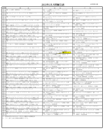 2015年1月月間献立表