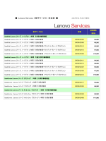 Lenovo Services ((保守サービス)) 料金表