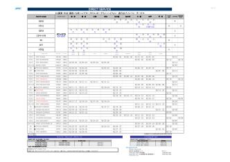 2015/01/16 19:02 14.関東・中京・関西・九州~シアヌークビル