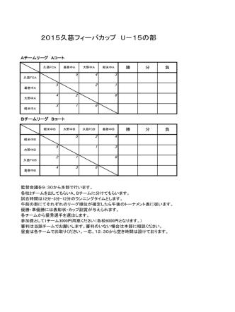 2015久慈フィーバカップ U-15の部