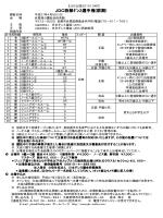 JDC西部ダンス選手権(前期)