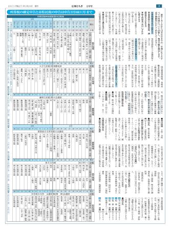 4ページ - 栃木市