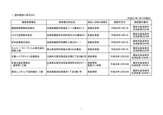 1.国内製造に係るもの (平成27年1月7日現在) 確認事業場名 事業場
