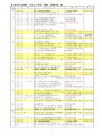 県連活動・事業計画 - 富山県空手道連盟