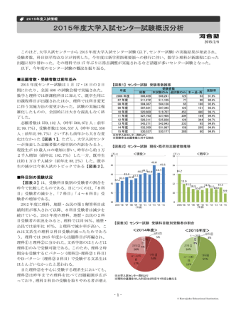 2015年度大学入試センター試験概況分析 - Kei-Net