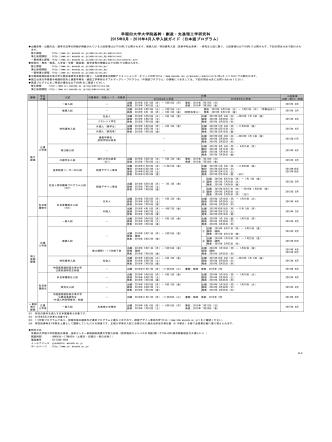2015年9月・2016年4月入学大学院入試ガイド Admissions Guide for