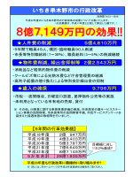 8億7,149万円の効果!!