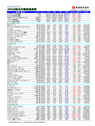 ASEAN株式市場株価速報