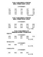 平成27年度札幌医科大学推薦入学試験合格者(PDF形式:35.1KB)