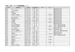 H26年度山梨県内協力医療機関一覧(PDF:1324KB)