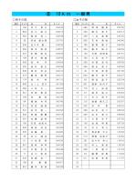 (中学生以上)(PDF文書)