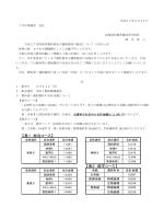 平成27年度使用教科書及び補助教材の販売について(お知らせ)
