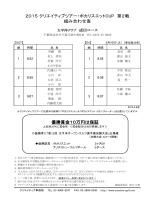 2015 クリエイティブツアー・ポカリスエットCUP 第2戦 組み合わせ表