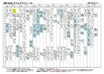 MM Begin タイムスケジュール 2015.4.1~